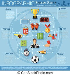 Soccer Infographics - Football Infographics with Flat style...