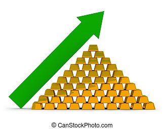 Growth of the price for gold