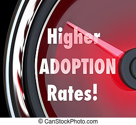 Higher Adoption Rates Speedometer Reasure Rising Acceptance Level