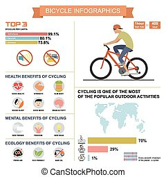 Cycling bicycle infographics with elements and statistic...