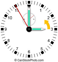 Daylight saving time - Illustration of a watch for change...