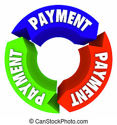 Payment Cycle Recurring Renewal Plan Arrow Words - Payment...