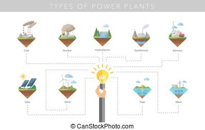 Power plant icon vector set - Power plant icon vector symbol...