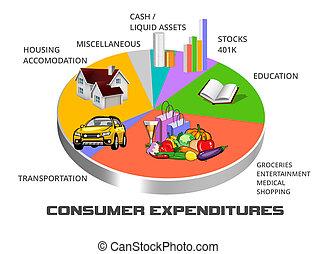 Consumer spending concept