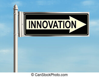 Innovation Road sign on the sky background Raster...