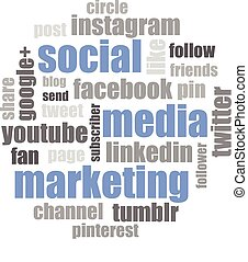 social media marketing wordcloud - social media marketing...