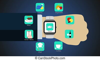 Food application for smart watch - Food application function...