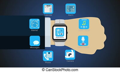 Various application for smart watch - Various application...