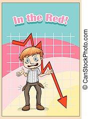 Idiom - English idiom saying in the red