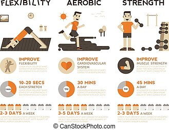 Exercise Infographic - Illustration of 3 types of exercises,...