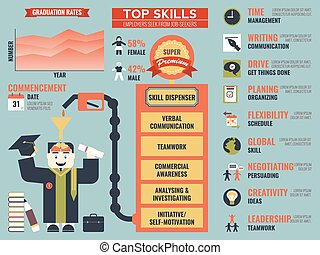Top skills that employers seek from job- seekers -...