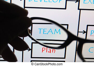 business plan - analyzing the business plan from your new...