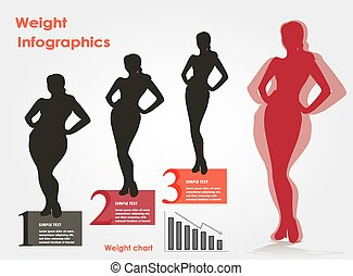 Female weight- stages infographics weight loss, vector illustration