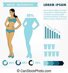 Female and water infographics, vector illustration.