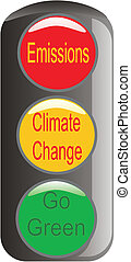 Symbolic sign of Environmental issues that need to be...