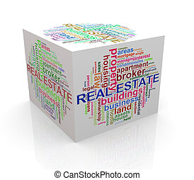 3d cube word tags wordcloud of real estate