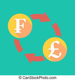 Exchange sign with a swiss franc sign and a pound sign -...