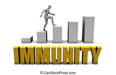 Immunity - Improve Your Immunity or Business Process as...