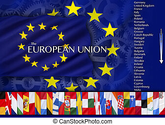 Countries of the European Union - Trade and Industry and...