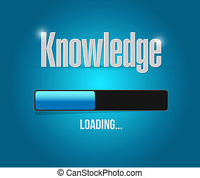 knowledge loading bar sign concept