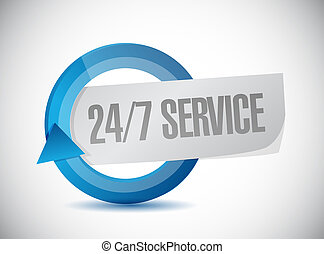 24-7 service cycle sign concept illustration design icon...