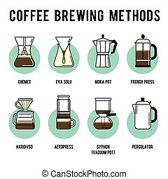 Coffee brewing methods icons set. Different ways of making...