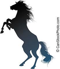 跳躍, 馬