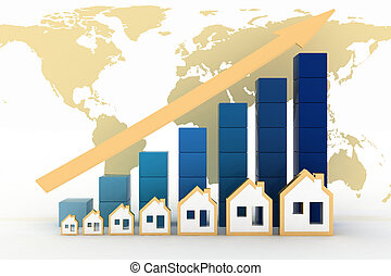 Growth of price of real estate - Diagram of growth in real...