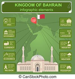 Bahrain infographics, statistical data, sights Vector...