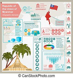 Myanmar Burma infographics, statistical data, sights Vector...