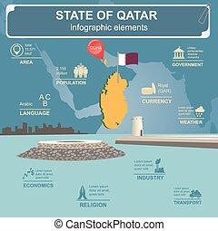 Qatar infographics