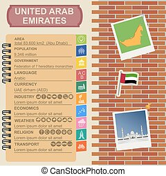 United Arab Emirates infographics, statistical data, sights...