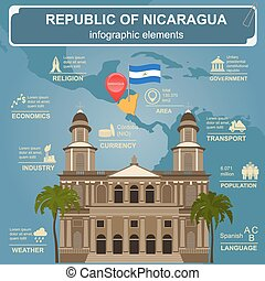 Nicaragua infographics, statistical data, sights. Vector...