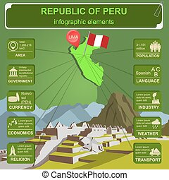 Peru infographics, statistical data, sights Vector...