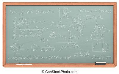 Math Chalkboard.