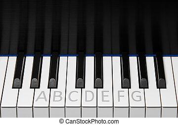 piano, Octava, teclado