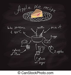 the vector illustration of apple pie with recipe