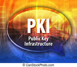 PKI acronym definition speech bubble illustration - Speech...