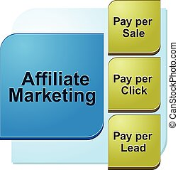 Affiliate marketing business diagram illustration - business...