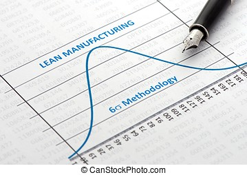 Lean Manufacturing - Efficiency of Lean Manufacturing...