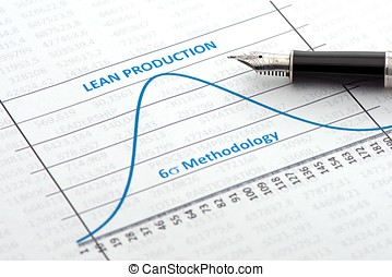 Lean Production - Efficiency of Lean Production Management...