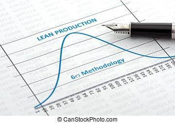 Lean Production - Efficiency of Lean Production Management...