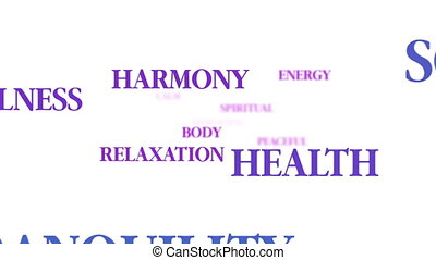 Motivational spirituality word cloud - Word cloud animation...