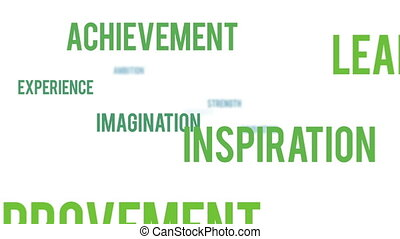 Motivational business word cloud - Word cloud animation with...