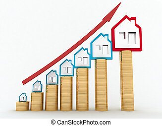 Diagram of growth in real estate