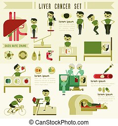 Liver cancer set and info graphic