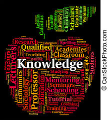 Knowledge Word Shows Proficiency Expertness And Wise -...