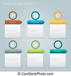 Healthcare Plan Options Icon - An image of a healthcare plan...