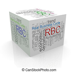 3d cube word tags wordcloud of rbc - real business cycle