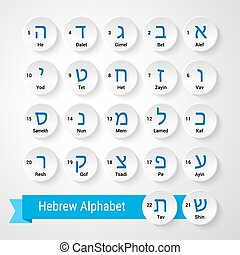 Hebrew alphabet - Letters of Hebrew alphabet with names in...